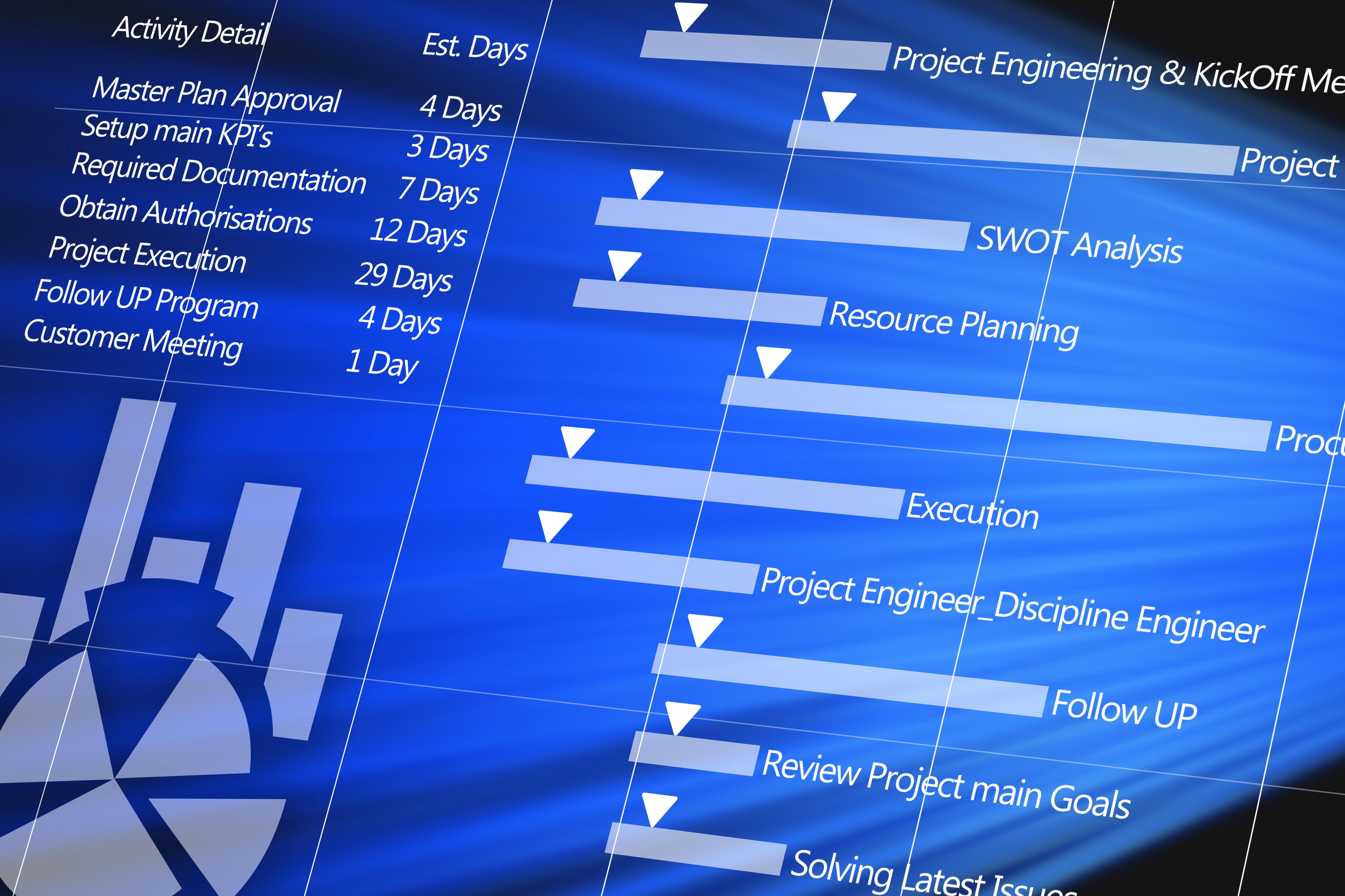 commercial integration project management